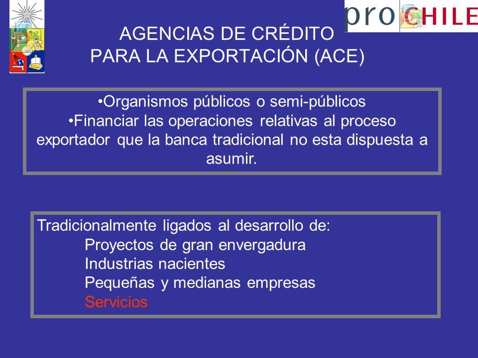 AGENCIAS DE CRÉDITO PARA LA EXPORTACIÓN (ACE) Organismos públicos o semi-públicos Financiar las operaciones relativas al proceso exportador que la banca tradicional no esta dispuesta a asumir.