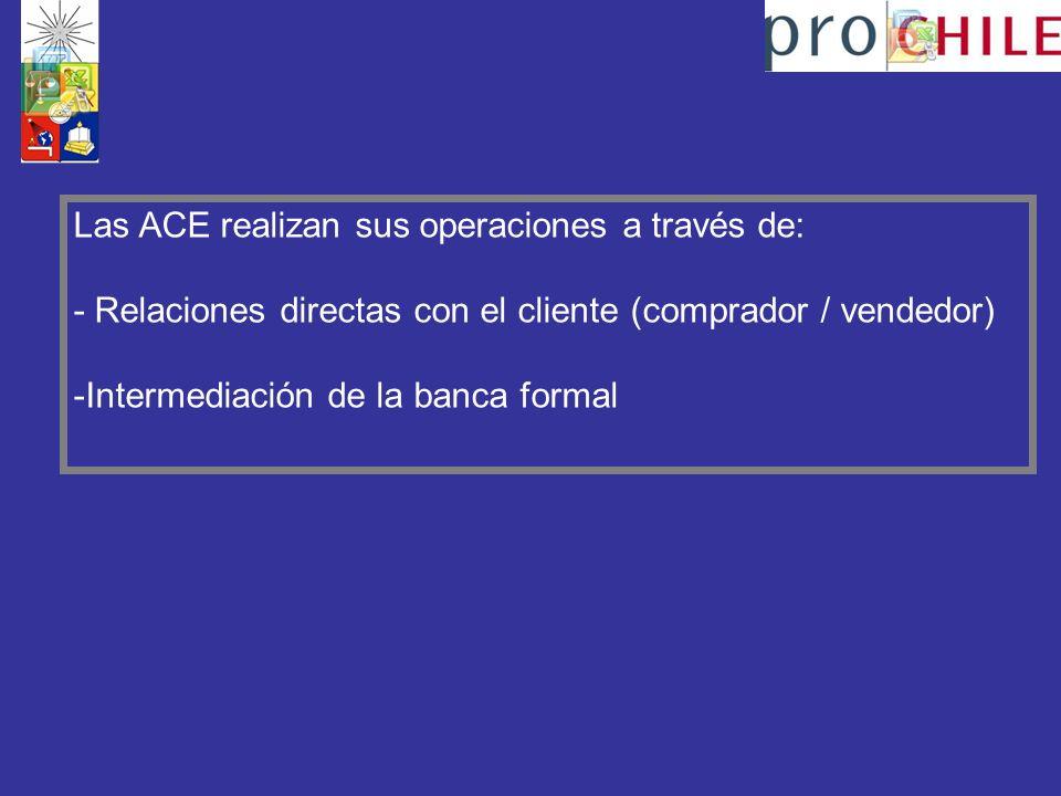 Las ACE realizan sus operaciones a través de: - Relaciones directas con el cliente (comprador / vendedor) -Intermediación de la banca formal