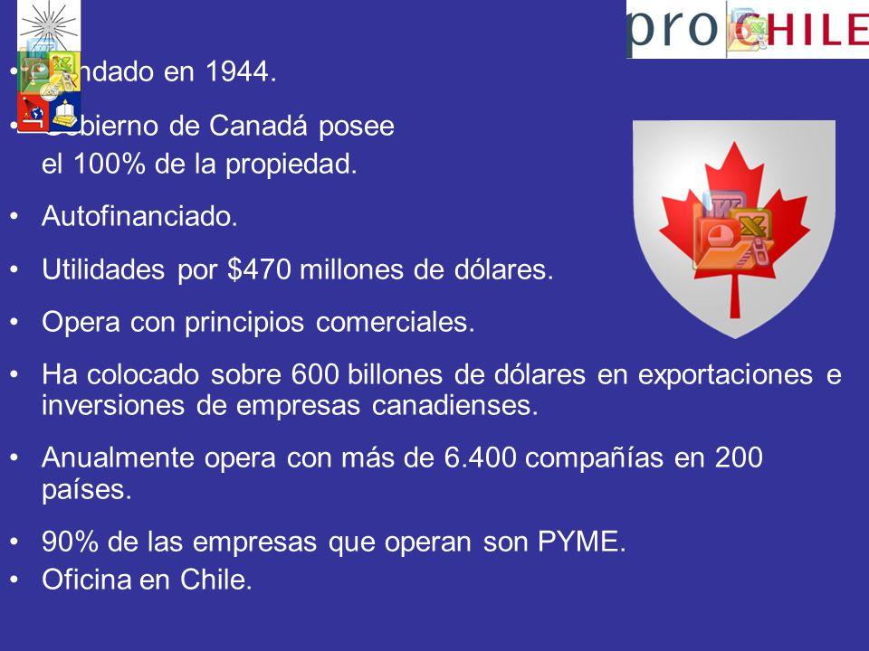 Fundado en 1944.Gobierno de Canadá posee el 100% de la propiedad.