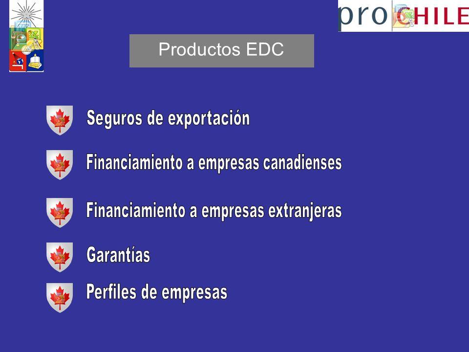 Productos EDC