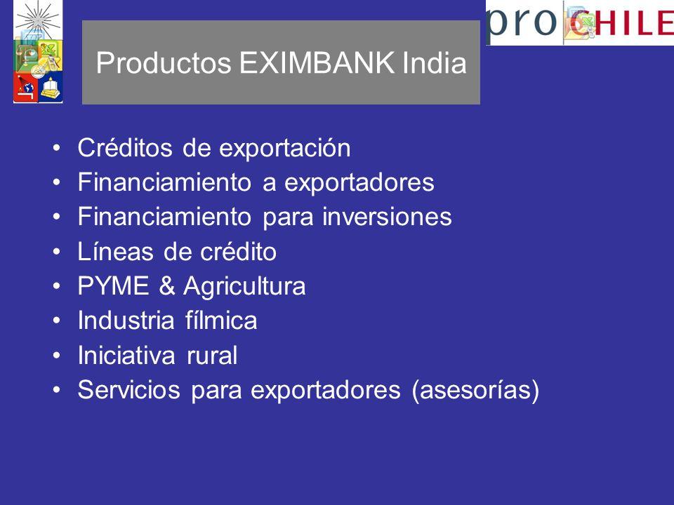 Productos EXIMBANK India Créditos de exportación Financiamiento a exportadores Financiamiento para inversiones Líneas de crédito PYME & Agricultura Industria fílmica Iniciativa rural Servicios para exportadores (asesorías)