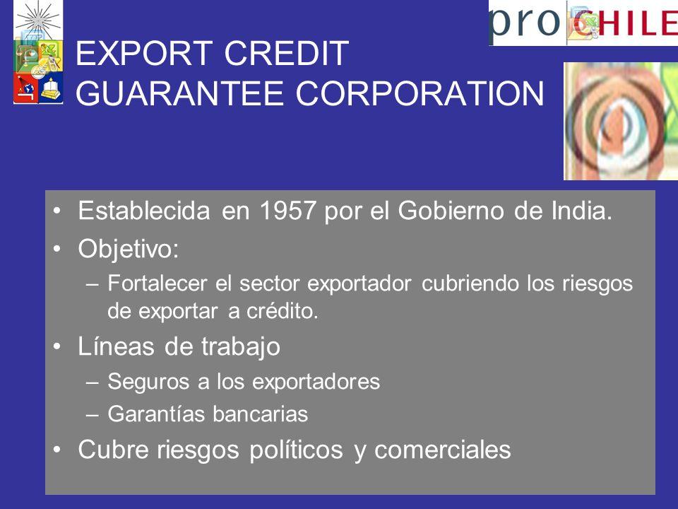 EXPORT CREDIT GUARANTEE CORPORATION Establecida en 1957 por el Gobierno de India.