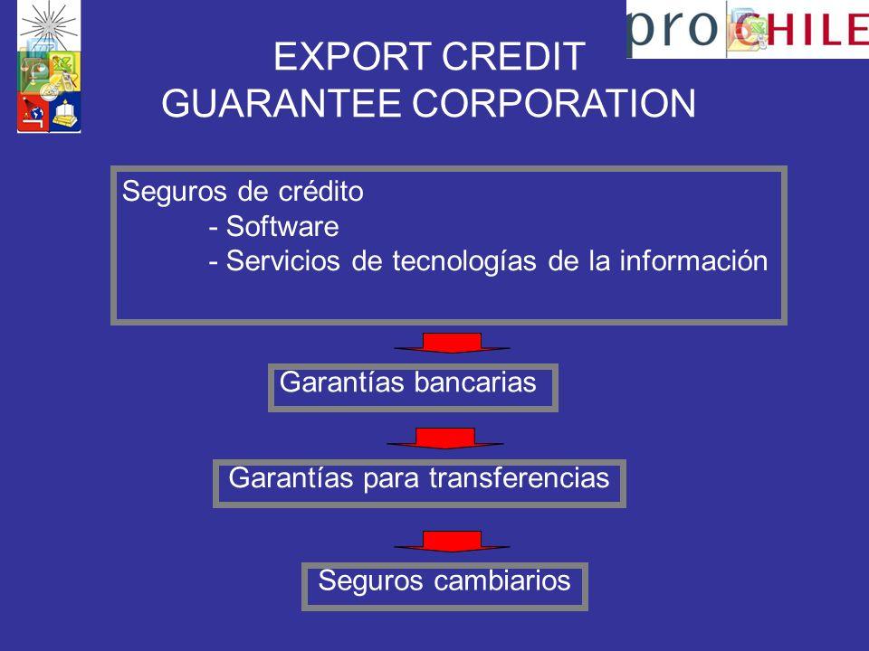 Seguros de crédito - Software - Servicios de tecnologías de la información Garantías bancarias Garantías para transferencias Seguros cambiarios EXPORT CREDIT GUARANTEE CORPORATION