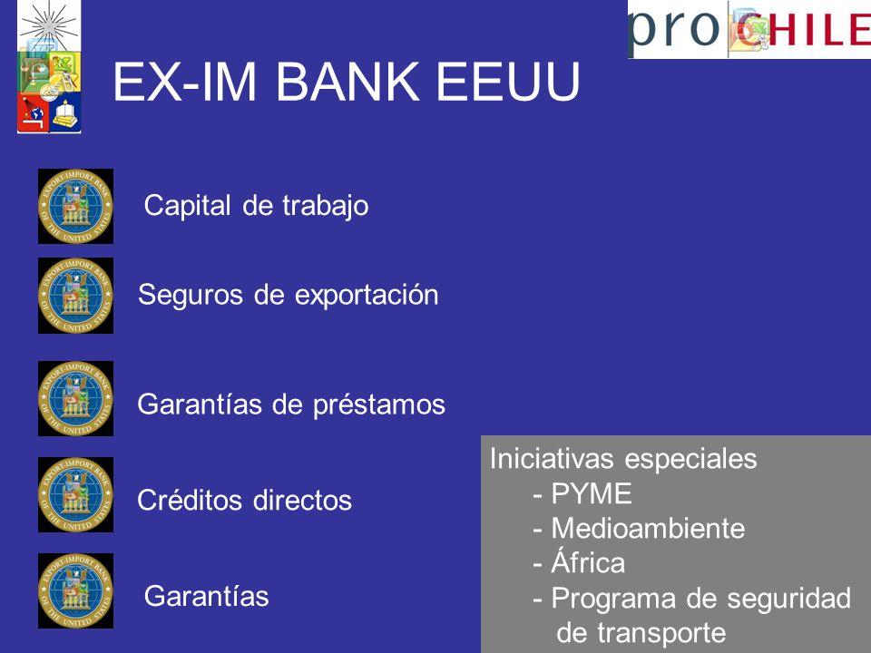 EX-IM BANK EEUU Capital de trabajo Seguros de exportación Garantías de préstamos Créditos directos Garantías Iniciativas especiales - PYME - Medioambiente - África - Programa de seguridad de transporte