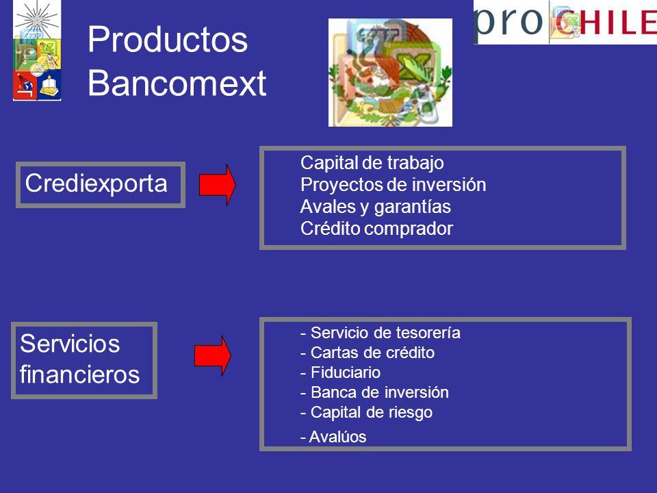Crediexporta Capital de trabajo Proyectos de inversión Avales y garantías Crédito comprador Servicios financieros - Servicio de tesorería - Cartas de crédito - Fiduciario - Banca de inversión - Capital de riesgo - Avalúos Productos Bancomext