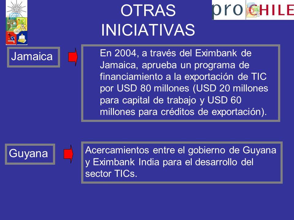 OTRAS INICIATIVAS Jamaica En 2004, a través del Eximbank de Jamaica, aprueba un programa de financiamiento a la exportación de TIC por USD 80 millones (USD 20 millones para capital de trabajo y USD 60 millones para créditos de exportación).