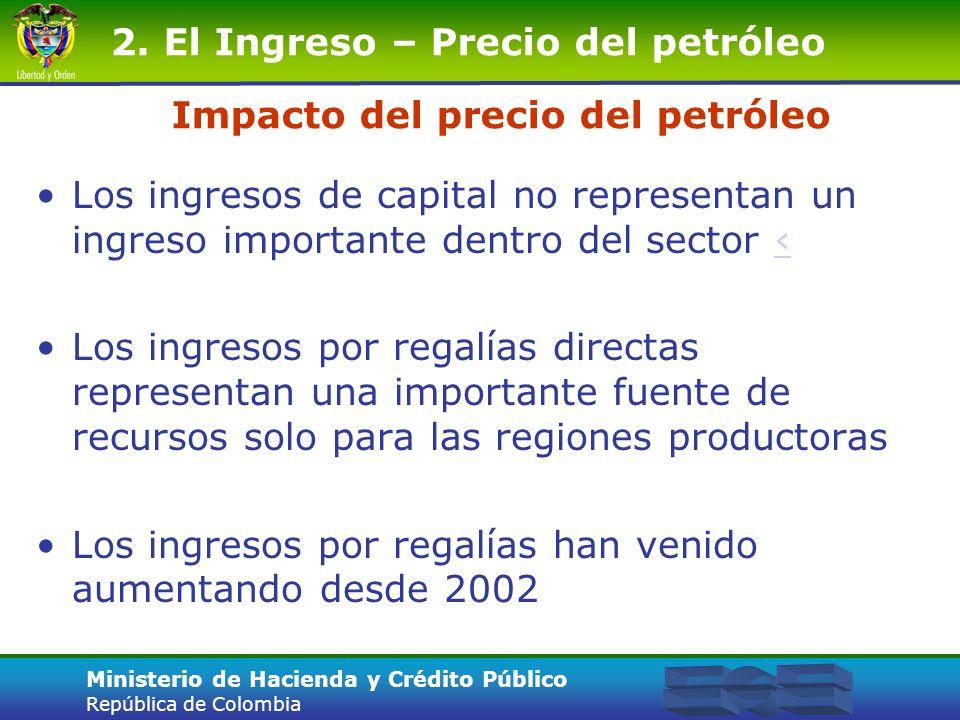 Ministerio de Hacienda y Crédito Público República de Colombia Impacto del precio del petróleo Los ingresos de capital no representan un ingreso impor