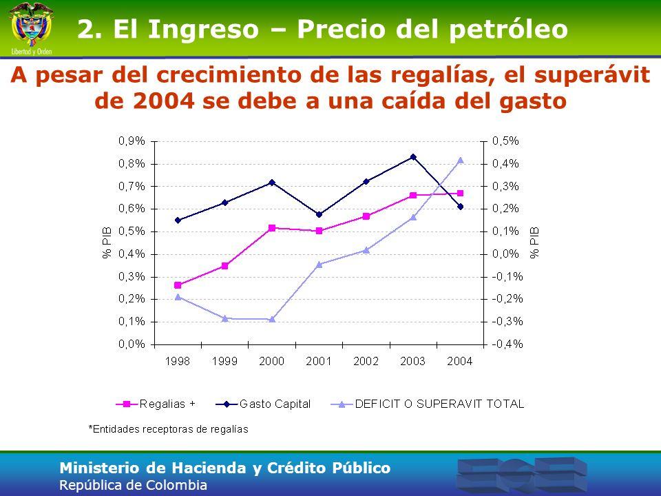 Ministerio de Hacienda y Crédito Público República de Colombia 2. El Ingreso – Precio del petróleo A pesar del crecimiento de las regalías, el superáv