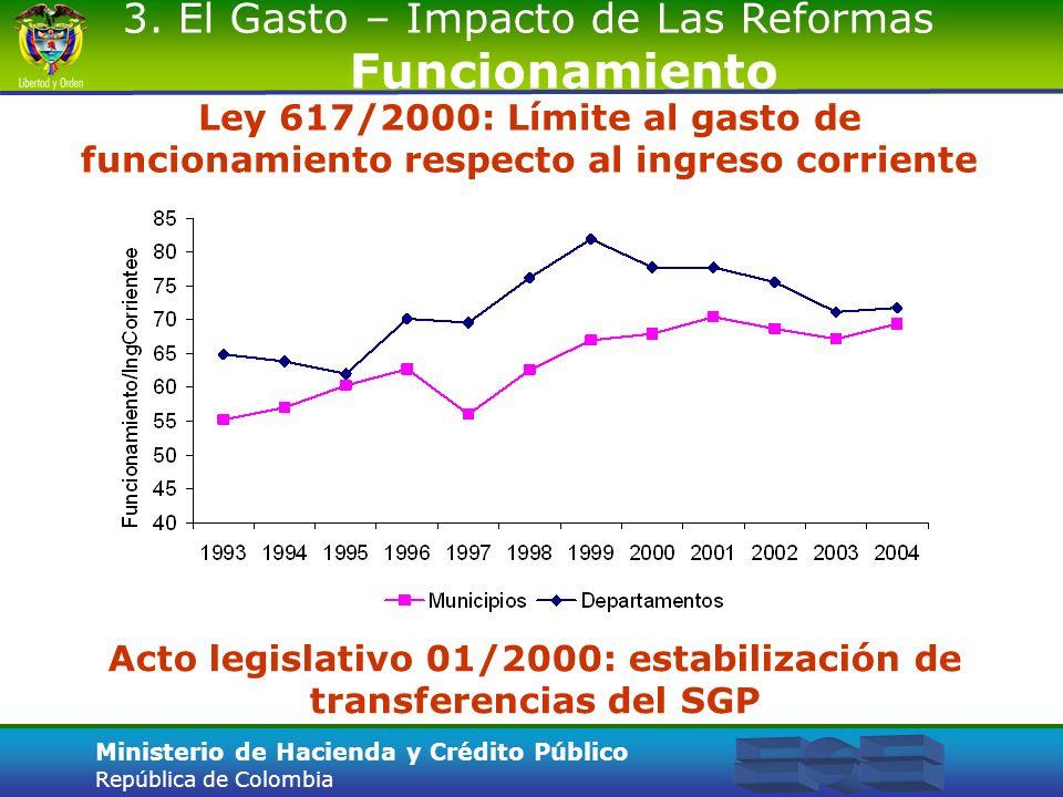 Ministerio de Hacienda y Crédito Público República de Colombia Ley 617/2000: Límite al gasto de funcionamiento respecto al ingreso corriente 3. El Gas