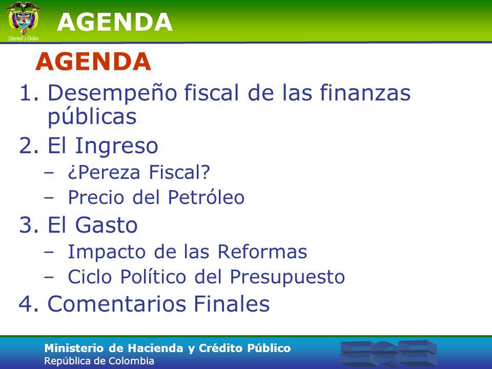 Ministerio de Hacienda y Crédito Público República de Colombia AGENDA 1.Desempeño fiscal de las finanzas públicas 2.El Ingreso –¿Pereza Fiscal.