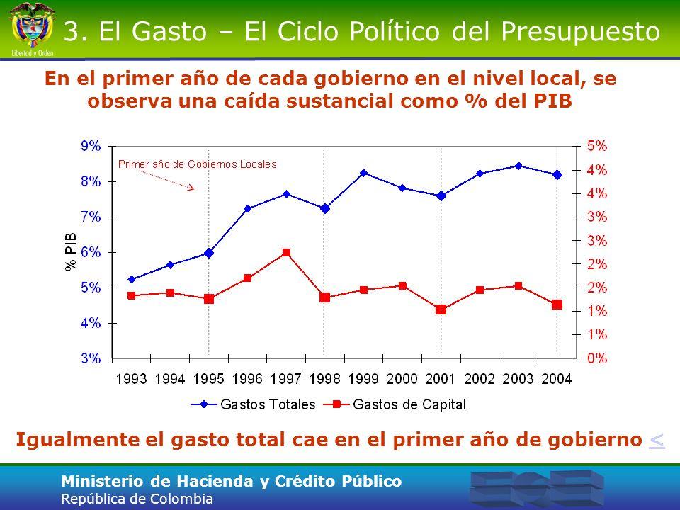Ministerio de Hacienda y Crédito Público República de Colombia 3. El Gasto – El Ciclo Político del Presupuesto En el primer año de cada gobierno en el