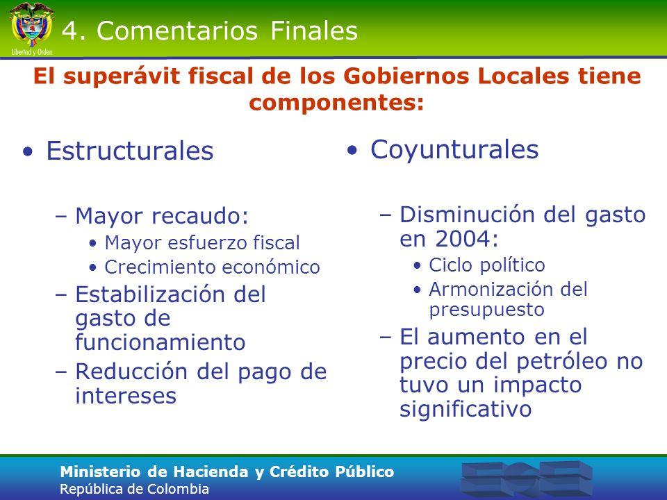 Ministerio de Hacienda y Crédito Público República de Colombia El superávit fiscal de los Gobiernos Locales tiene componentes: Estructurales –Mayor re
