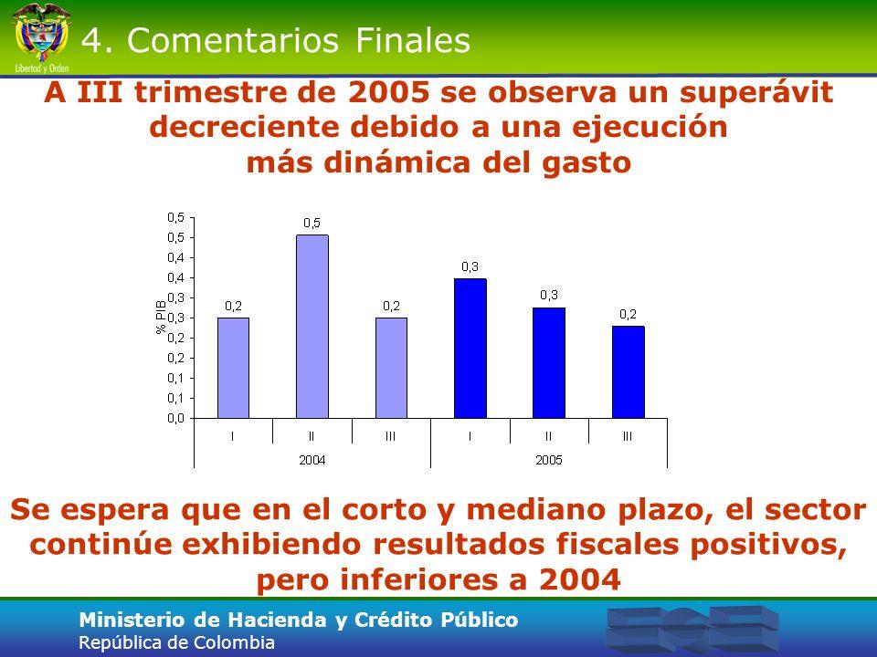 Ministerio de Hacienda y Crédito Público República de Colombia Se espera que en el corto y mediano plazo, el sector continúe exhibiendo resultados fis