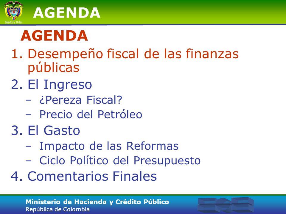 Ministerio de Hacienda y Crédito Público República de Colombia AGENDA 1.Desempeño fiscal de las finanzas públicas 2.El Ingreso –¿Pereza Fiscal? –Preci