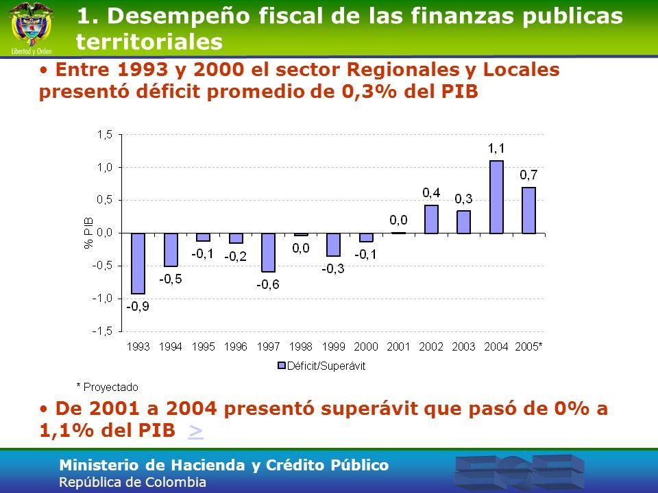 Ministerio de Hacienda y Crédito Público República de Colombia Entre 1993 y 2000 el sector Regionales y Locales presentó déficit promedio de 0,3% del