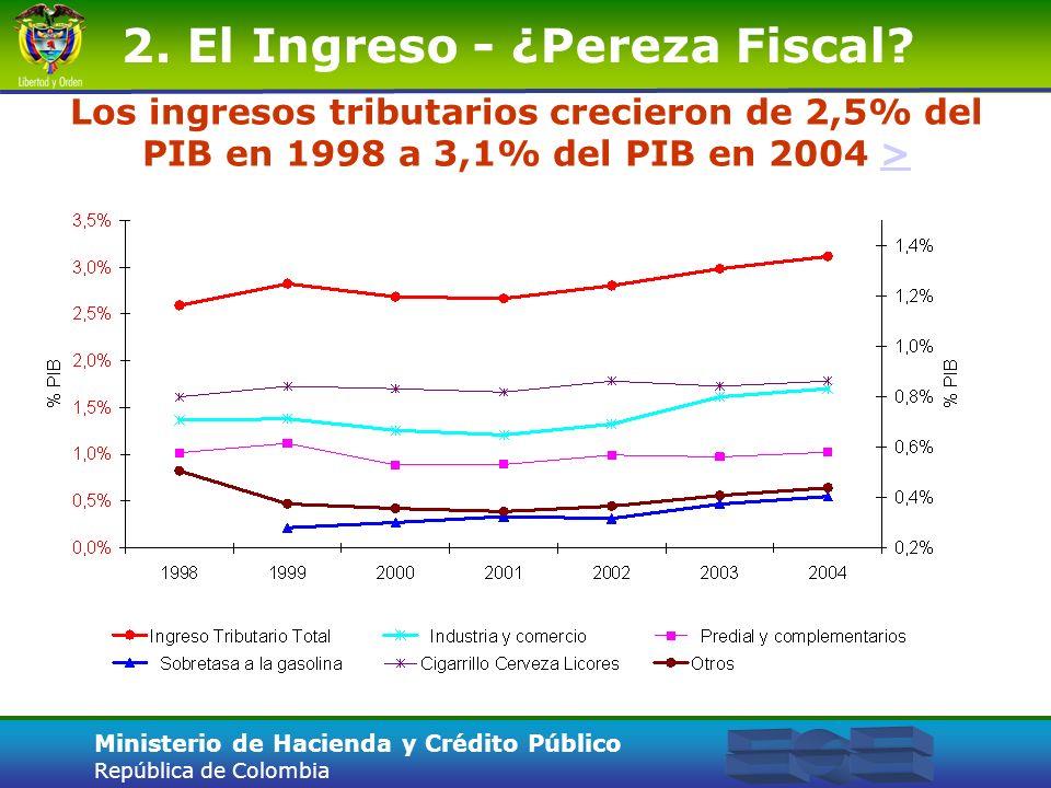 Ministerio de Hacienda y Crédito Público República de Colombia Los ingresos tributarios crecieron de 2,5% del PIB en 1998 a 3,1% del PIB en 2004 >> 2.