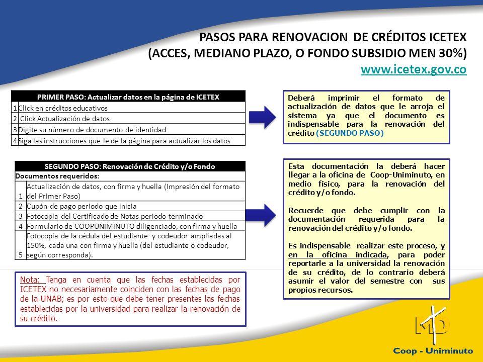 PRIMER PASO: Actualizar datos en la página de ICETEX 1Click en créditos educativos 2 Click Actualización de datos 3Digite su número de documento de identidad 4Siga las instrucciones que le de la página para actualizar los datos SEGUNDO PASO: Renovación de Crédito y/o Fondo Documentos requeridos: 1 Actualización de datos, con firma y huella (Impresión del formato del Primer Paso) 2Cupón de pago periodo que inicia 3Fotocopia del Certificado de Notas periodo terminado 4Formulario de COOPUNIMINUTO diligenciado, con firma y huella 5 Fotocopia de la cédula del estudiante y codeudor ampliadas al 150%, cada una con firma y huella (del estudiante o codeudor, según corresponda).
