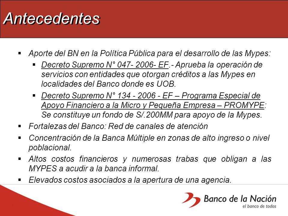 Agenda -Antecedentes -Fortalezas del BN -Programa de Microfinanzas: -Objetivo -Productos y Servicios -Resultados