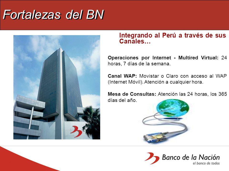Fortalezas del BN Integrando al Perú a través de sus Canales… 688 Cajeros Automáticos a Nivel Nacional Y 206 Cajeros Corresponsales Presencia que sigu