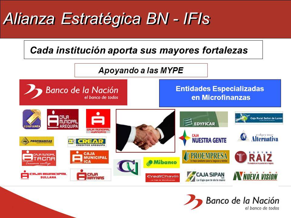 Programa de Microfinanzas Lograr a través de las IFIs la promoción, desarrollo y sostenimiento de las MYPE en las zonas más alejadas del país, permiti