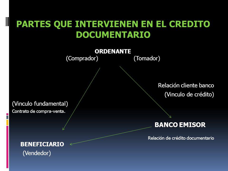 PARTES QUE INTERVIENEN EN EL CREDITO DOCUMENTARIO ORDENANTE (Comprador) (Tomador) Relación cliente banco (Vinculo de crédito) (Vinculo fundamental) Co