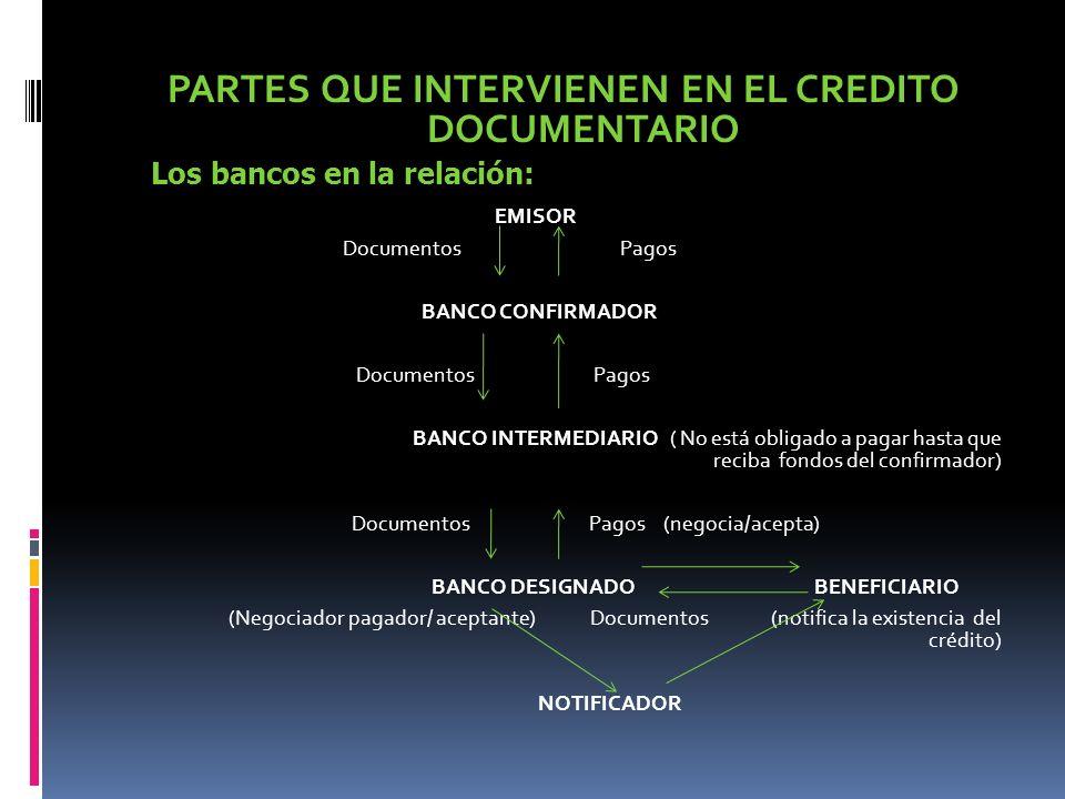 PARTES QUE INTERVIENEN EN EL CREDITO DOCUMENTARIO Los bancos en la relación: EMISOR Documentos Pagos BANCO CONFIRMADOR Documentos Pagos BANCO INTERMED