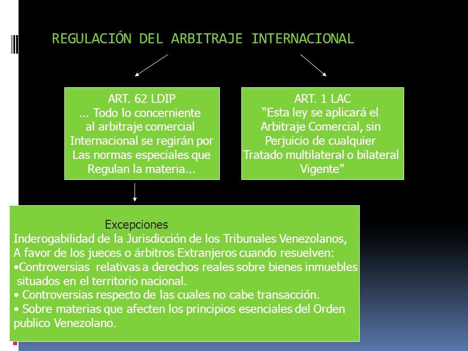REGULACIÓN DEL ARBITRAJE INTERNACIONAL ART. 62 LDIP... Todo lo concerniente al arbitraje comercial Internacional se regirán por Las normas especiales