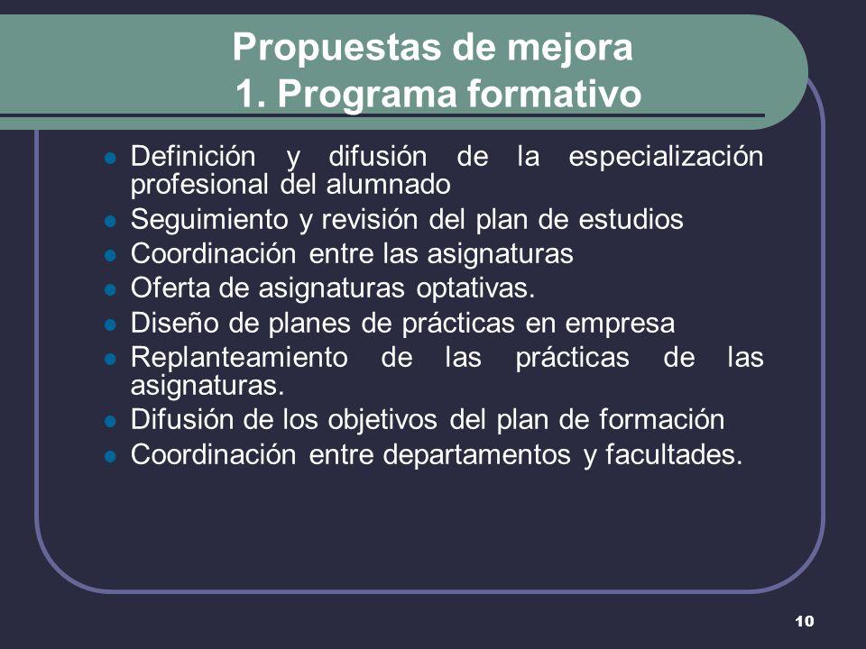 10 Propuestas de mejora 1.