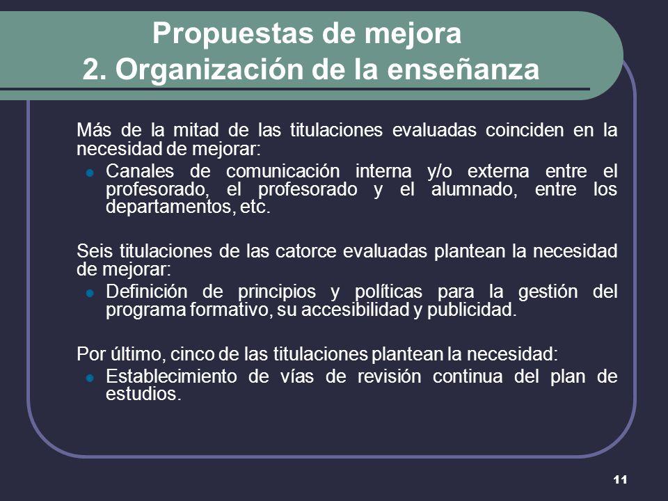 11 Propuestas de mejora 2.