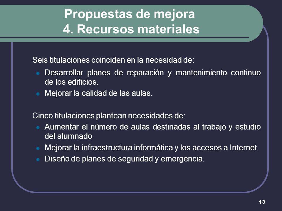 13 Propuestas de mejora 4.