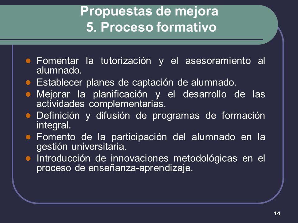 14 Propuestas de mejora 5.