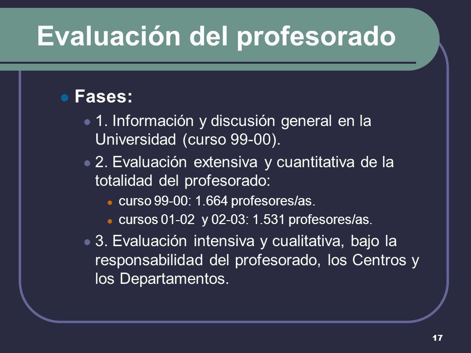 17 Evaluación del profesorado Fases: 1.