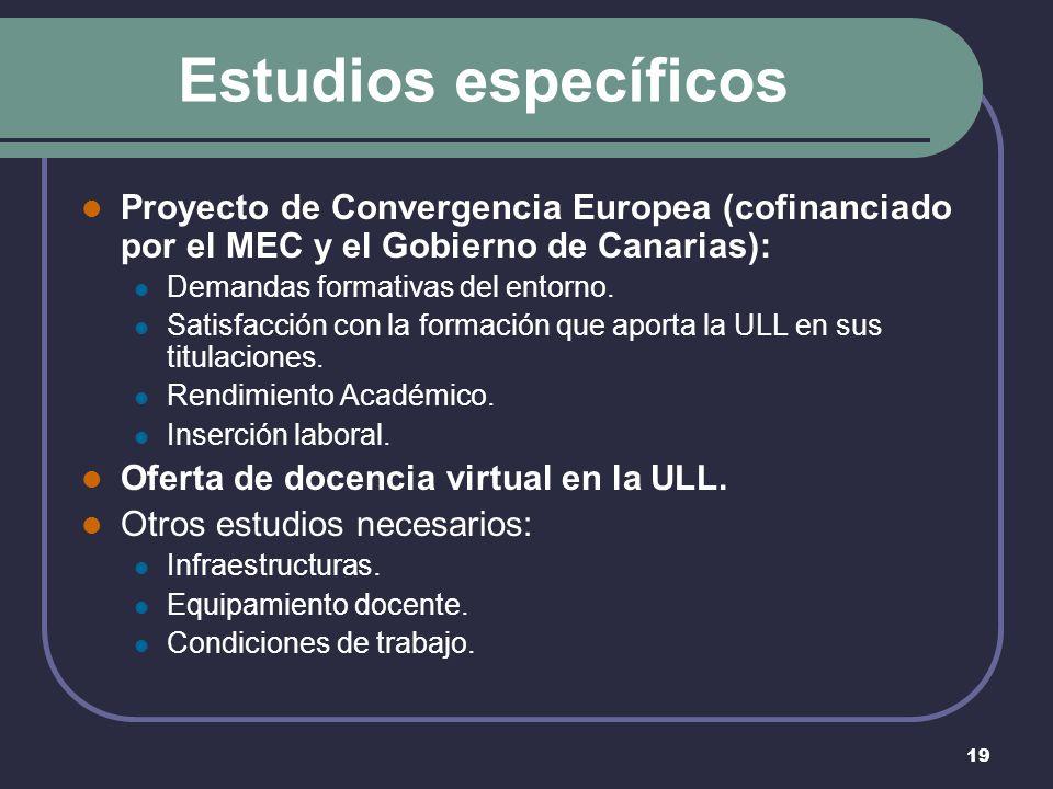 19 Estudios específicos Proyecto de Convergencia Europea (cofinanciado por el MEC y el Gobierno de Canarias): Demandas formativas del entorno.