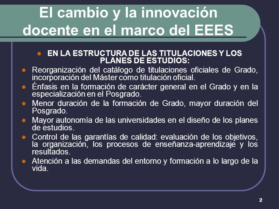 23 Programa Convergencia Europea y nuevos planes de estudios (ULL) Programa de INFORMACIÓN: Jornadas Generales de la ULL: La Convergencia Europea: implicaciones del ECTS (abril 2004).