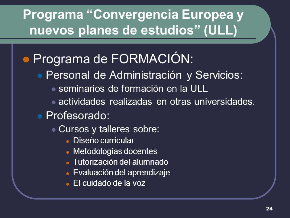 24 Programa Convergencia Europea y nuevos planes de estudios (ULL) Programa de FORMACIÓN: Personal de Administración y Servicios: seminarios de formación en la ULL actividades realizadas en otras universidades.