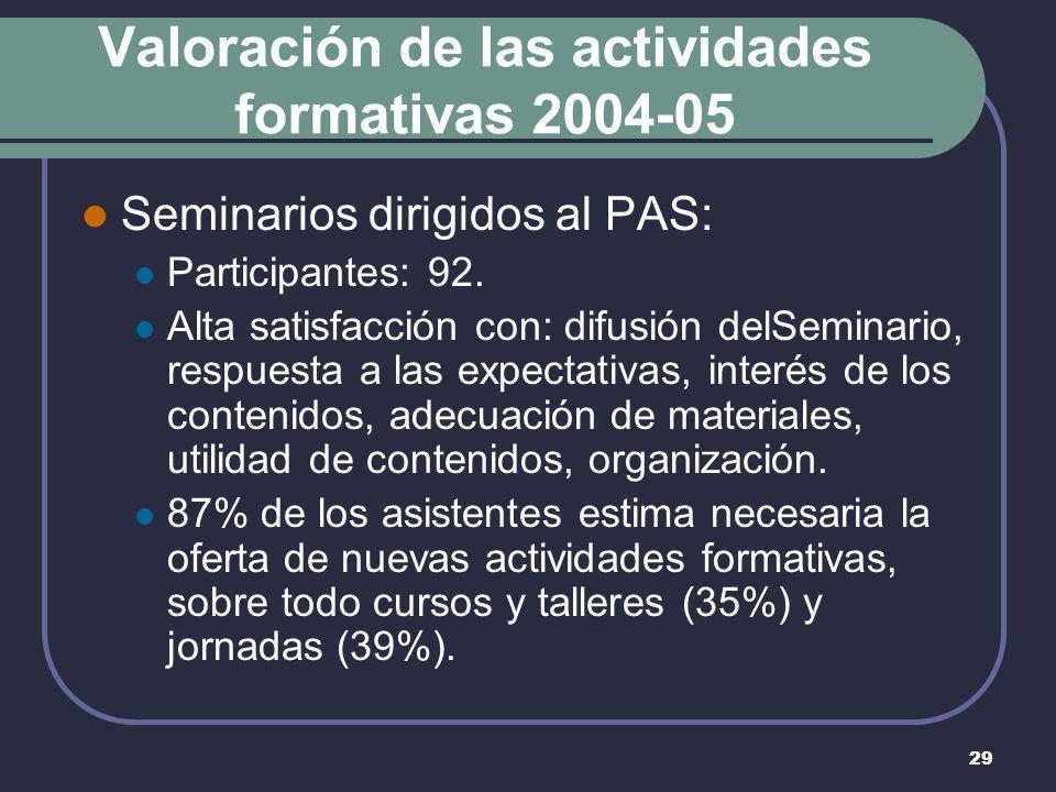 29 Valoración de las actividades formativas 2004-05 Seminarios dirigidos al PAS: Participantes: 92.