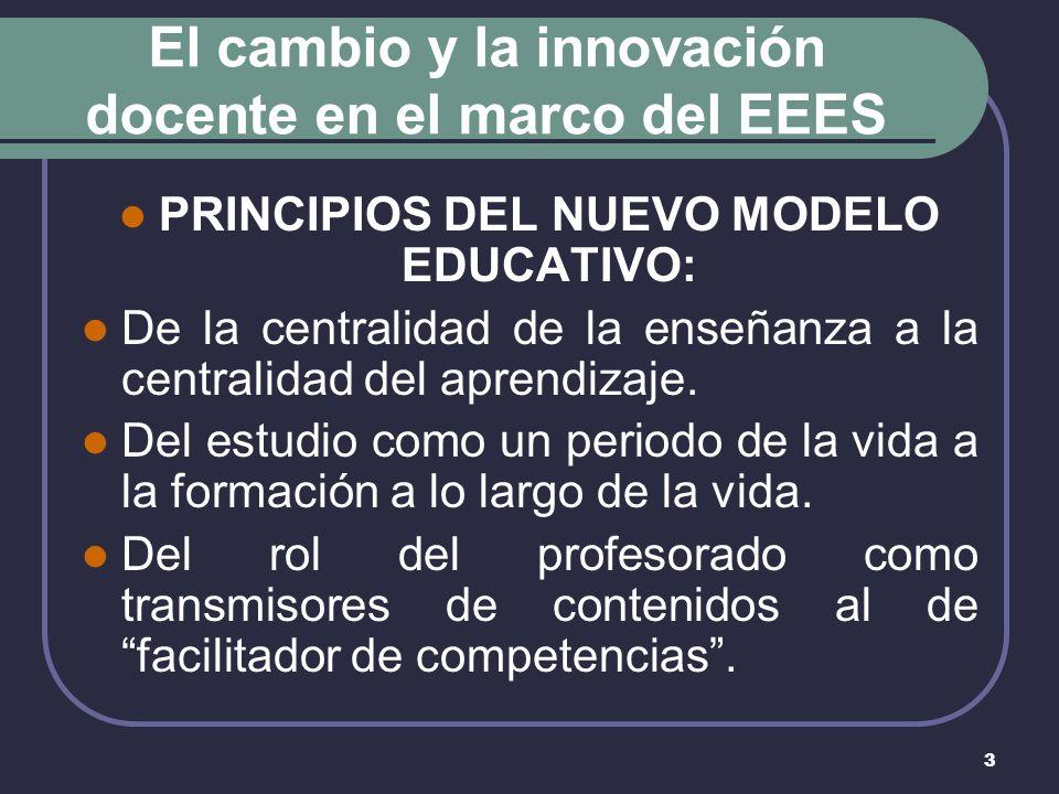 3 El cambio y la innovación docente en el marco del EEES PRINCIPIOS DEL NUEVO MODELO EDUCATIVO: De la centralidad de la enseñanza a la centralidad del aprendizaje.