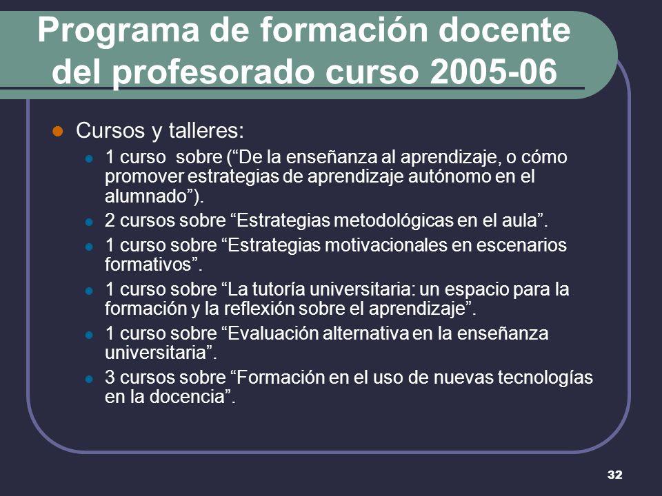 32 Programa de formación docente del profesorado curso 2005-06 Cursos y talleres: 1 curso sobre (De la enseñanza al aprendizaje, o cómo promover estrategias de aprendizaje autónomo en el alumnado).