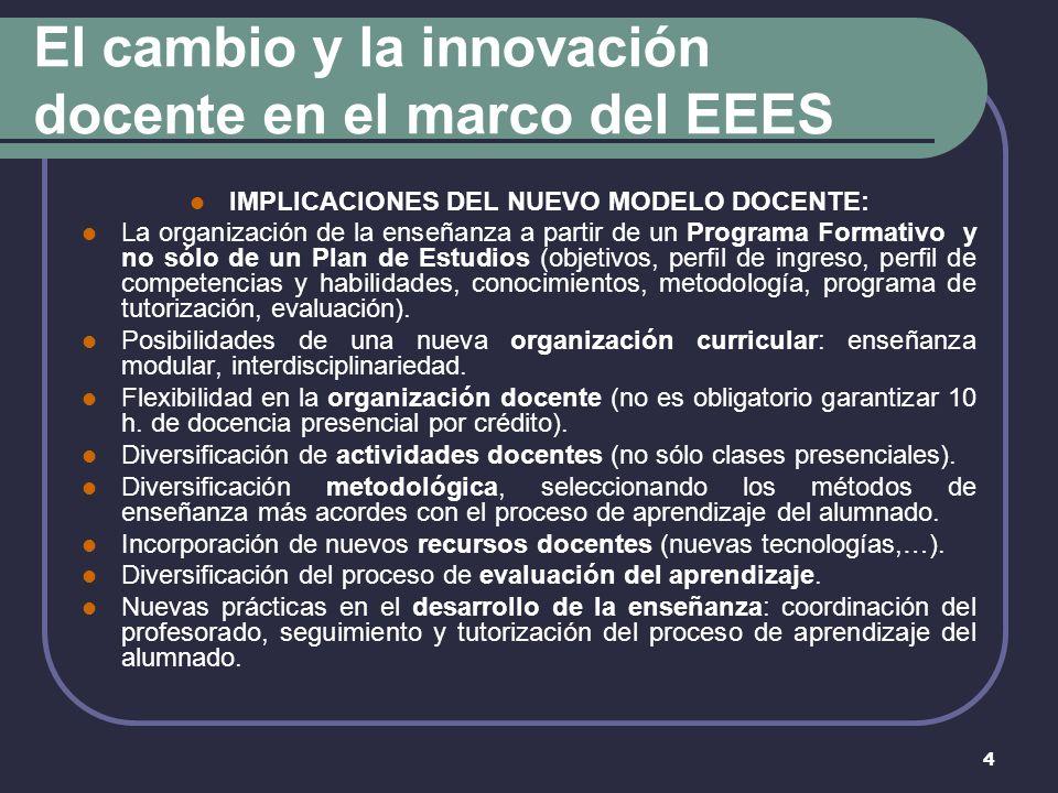 25 Programa Convergencia Europea y nuevos planes de estudios (ULL) Programa de EXPERIMENTACIÓN: 2 Convocatorias de proyectos piloto de experimentación del ECTS: Curso 2004-05: Química, Ing.
