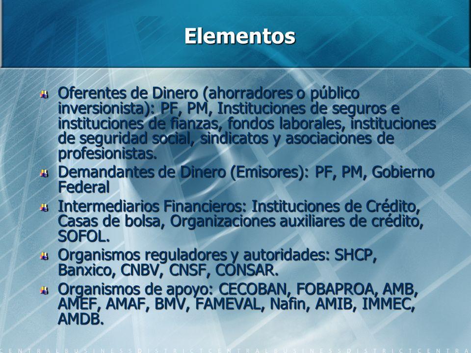 Elementos Oferentes de Dinero (ahorradores o público inversionista): PF, PM, Instituciones de seguros e instituciones de fianzas, fondos laborales, instituciones de seguridad social, sindicatos y asociaciones de profesionistas.