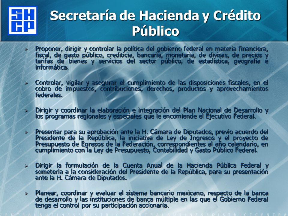 Secretaría de Hacienda y Crédito Público Proponer, dirigir y controlar la política del gobierno federal en materia financiera, fiscal, de gasto públic