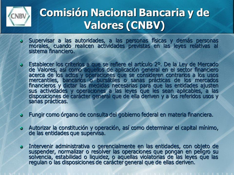 Comisión Nacional Bancaria y de Valores (CNBV) Supervisar a las autoridades, a las personas físicas y demás personas morales, cuando realicen activida