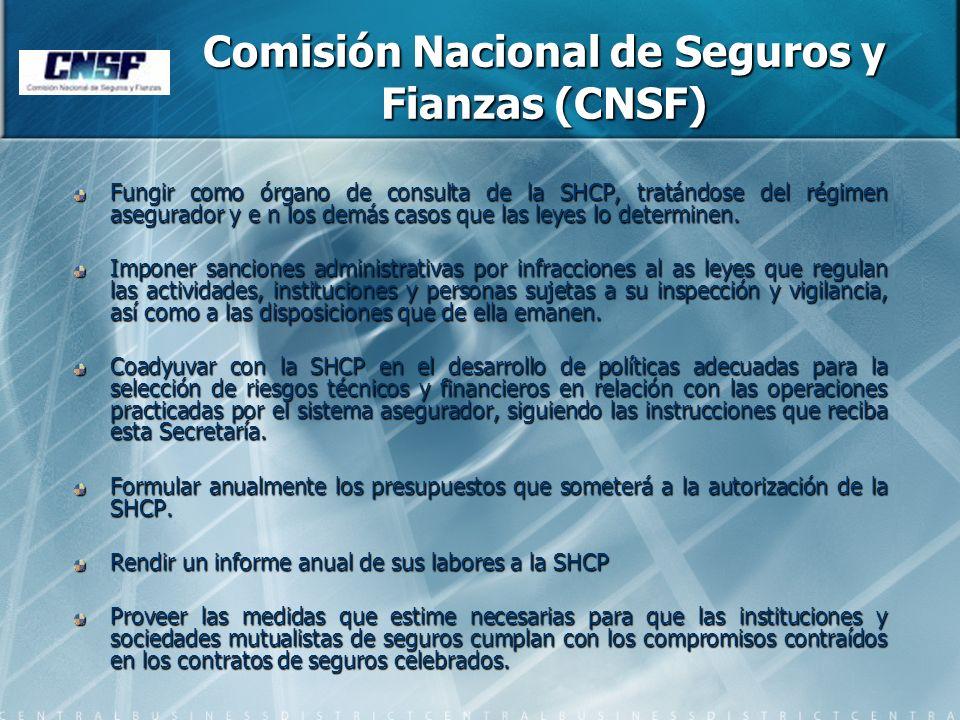 Comisión Nacional de Seguros y Fianzas (CNSF) Fungir como órgano de consulta de la SHCP, tratándose del régimen asegurador y e n los demás casos que l