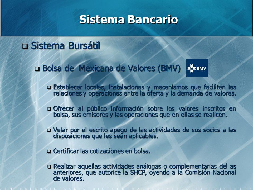 Sistema Bancario Sistema Bursátil Sistema Bursátil Bolsa de Mexicana de Valores (BMV) Bolsa de Mexicana de Valores (BMV) Establecer locales, instalaciones y mecanismos que faciliten las relaciones y operaciones entre la oferta y la demanda de valores.