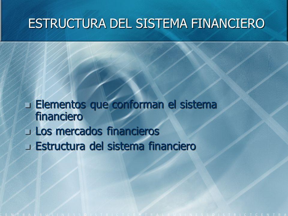ESTRUCTURA DEL SISTEMA FINANCIERO Elementos que conforman el sistema financiero Elementos que conforman el sistema financiero Los mercados financieros Los mercados financieros Estructura del sistema financiero Estructura del sistema financiero