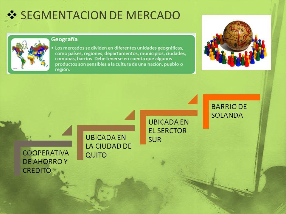 SEGMENTACION DE MERCADO COOPERATIVA DE AHORRO Y CREDITO UBICADA EN LA CIUDAD DE QUITO UBICADA EN EL SERCTOR SUR BARRIO DE SOLANDA