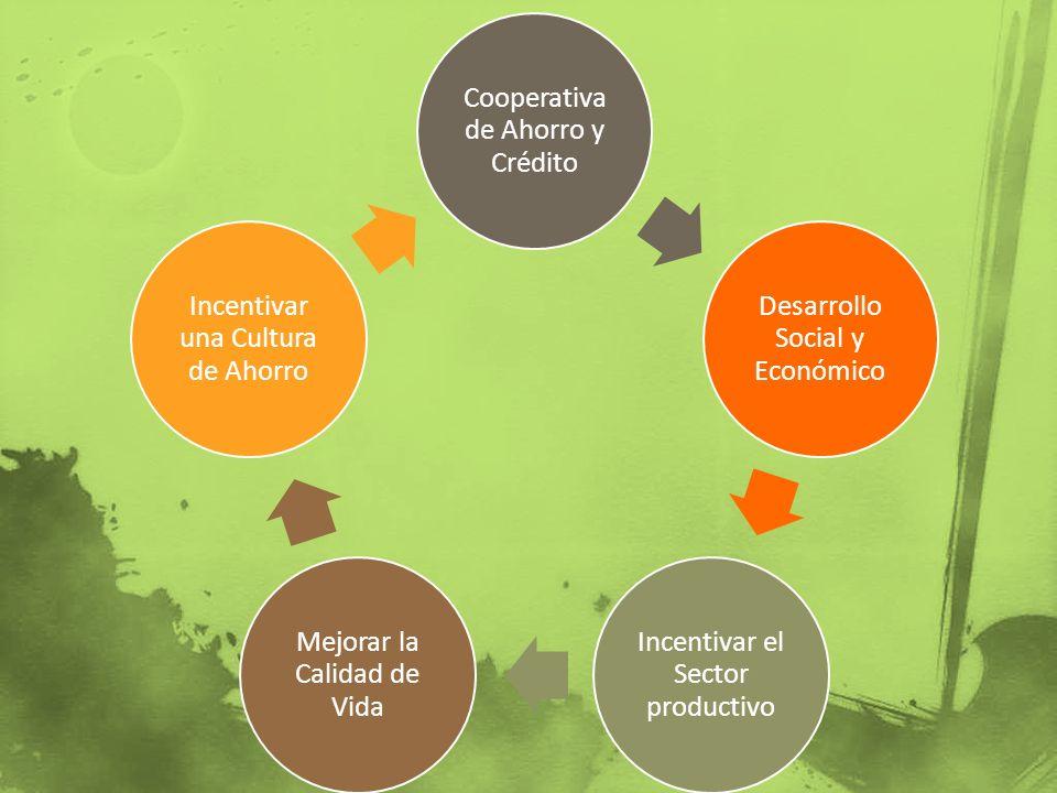 Cooperativa de Ahorro y Crédito Desarrollo Social y Económico Incentivar el Sector productivo Mejorar la Calidad de Vida Incentivar una Cultura de Aho