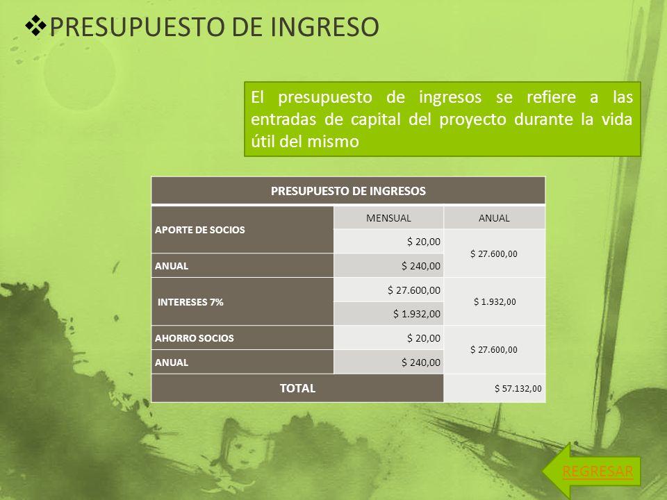 PRESUPUESTO DE INGRESO El presupuesto de ingresos se refiere a las entradas de capital del proyecto durante la vida útil del mismo PRESUPUESTO DE INGR
