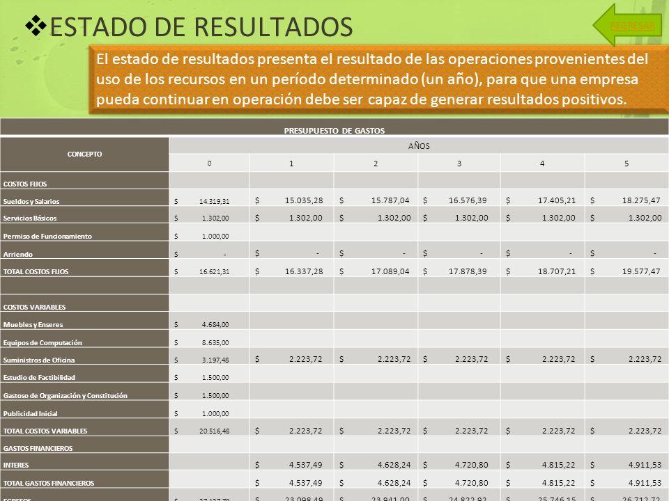 ESTADO DE RESULTADOS El estado de resultados presenta el resultado de las operaciones provenientes del uso de los recursos en un período determinado (