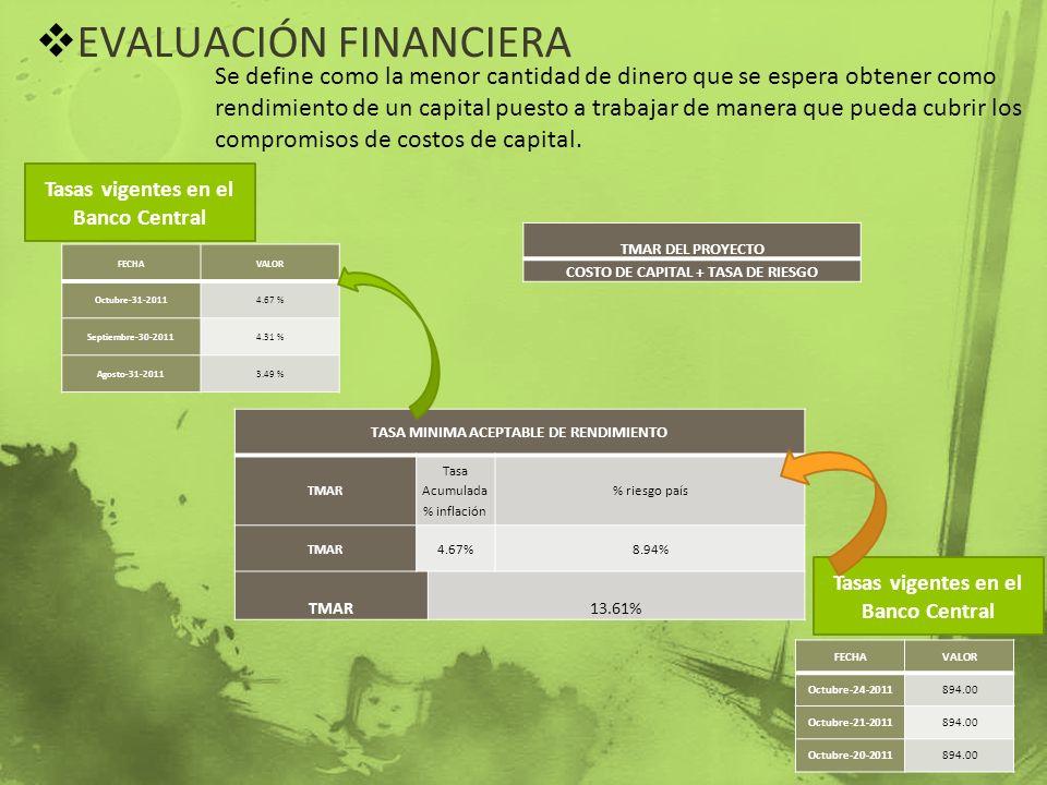 EVALUACIÓN FINANCIERA TMAR DEL PROYECTO COSTO DE CAPITAL + TASA DE RIESGO Se define como la menor cantidad de dinero que se espera obtener como rendim